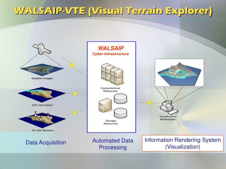 Walsaip vte visual terrain explorer