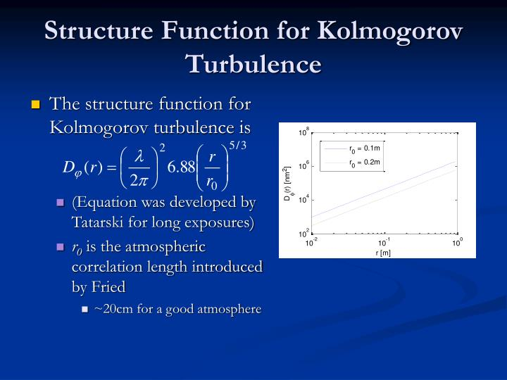 Structure Function for Kolmogorov Turbulence