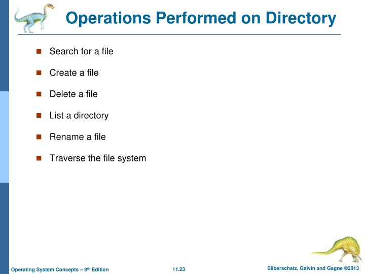 Operations Performed on Directory