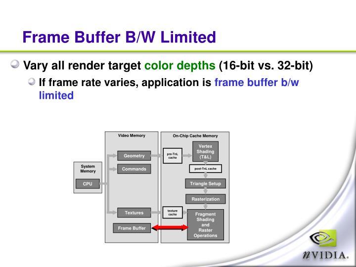 Frame Buffer B/W Limited