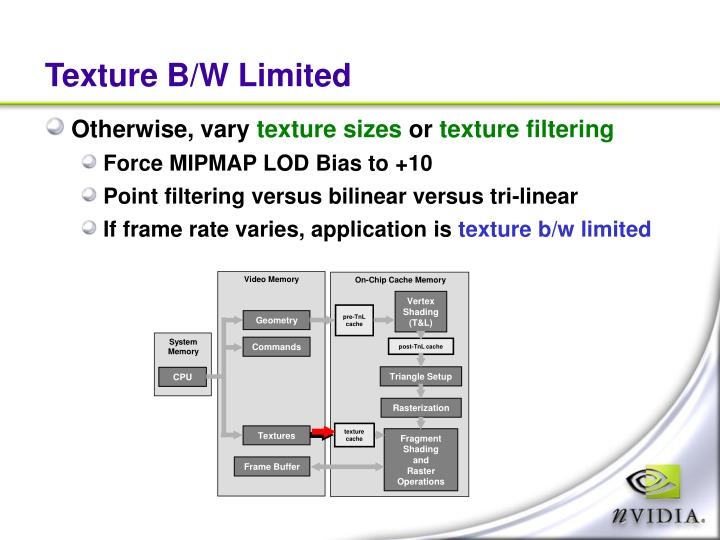 Texture B/W Limited