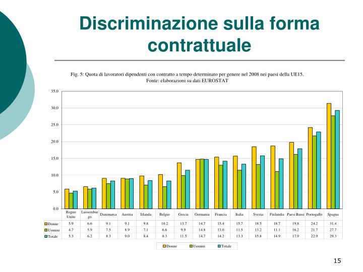 Discriminazione sulla forma contrattuale