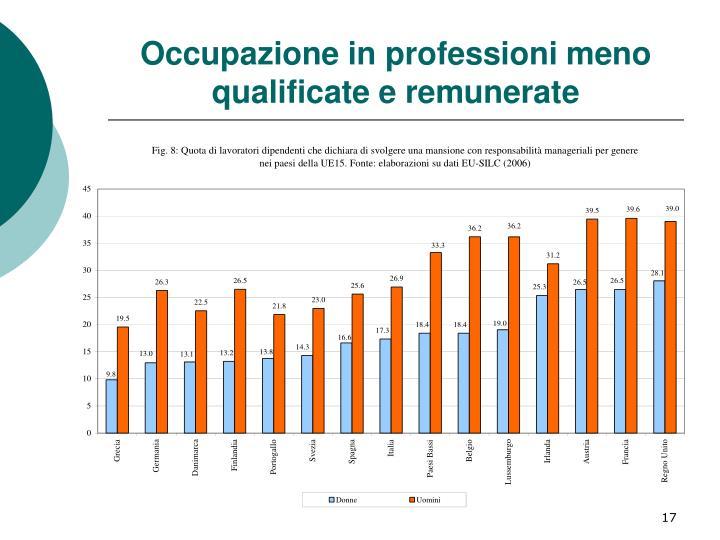 Occupazione in professioni meno qualificate e remunerate