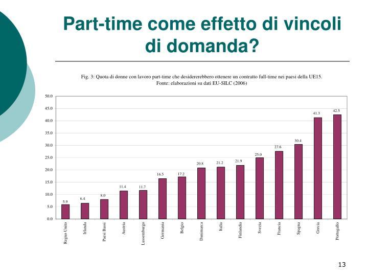 Part-time come effetto di vincoli di domanda?