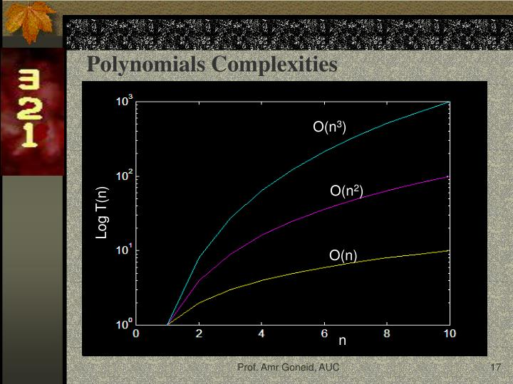 Polynomials Complexities