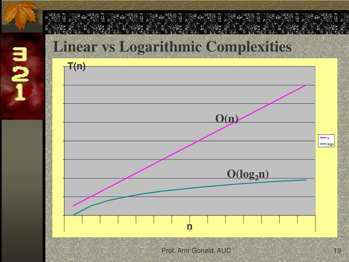 Linear vs Logarithmic Complexities