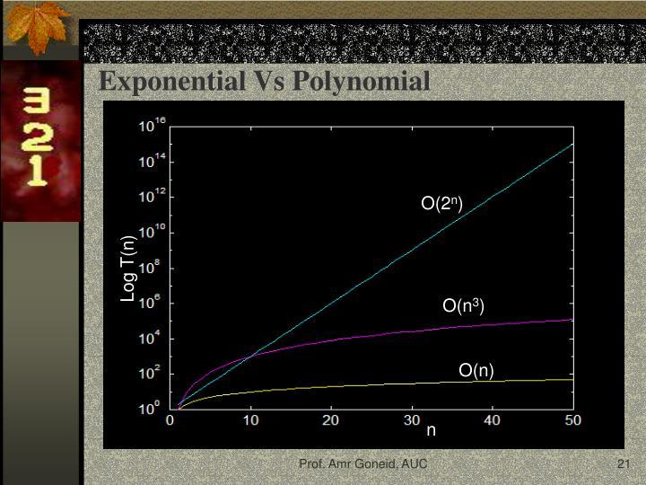 Exponential Vs Polynomial