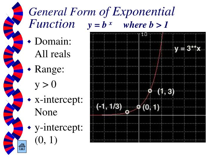 General form of exponential function y b x where b 1