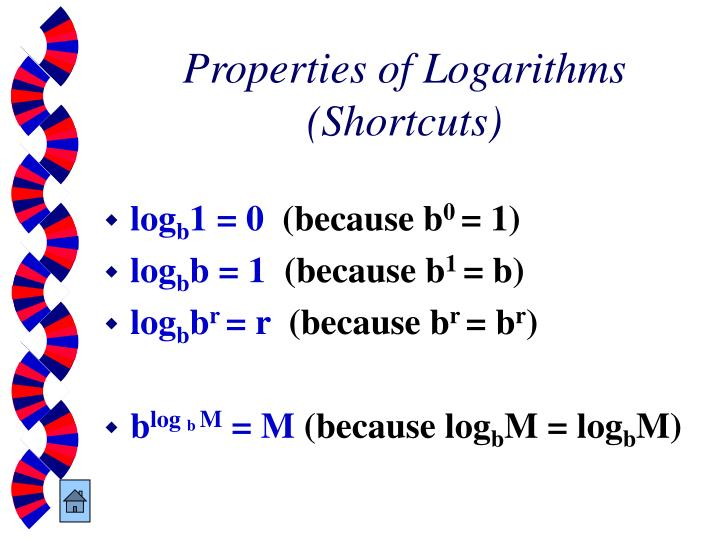 Properties of Logarithms (Shortcuts)