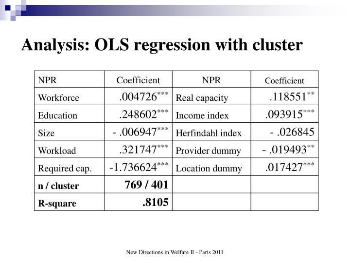 Analysis: OLS regression with cluster