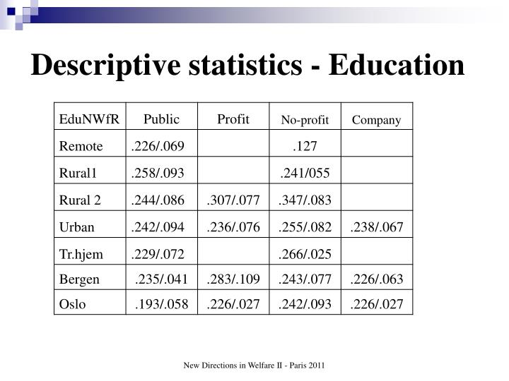 Descriptive statistics - Education
