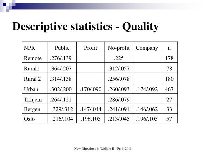 Descriptive statistics - Quality