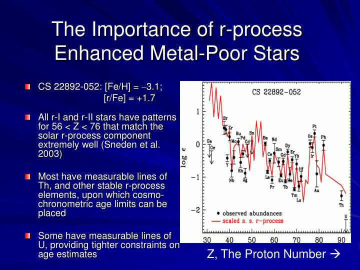 The Importance of r-process Enhanced Metal-Poor Stars