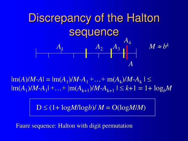 Discrepancy of the Halton sequence