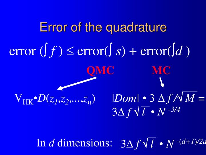 Error of the quadrature