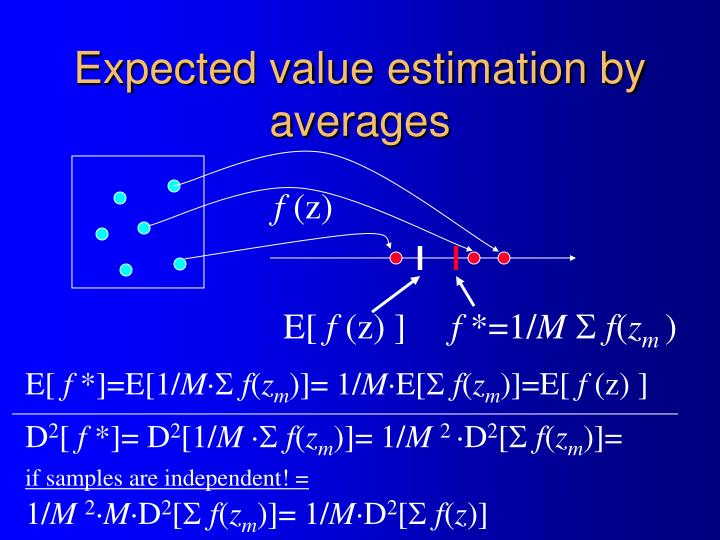 Expected value estimation by averages