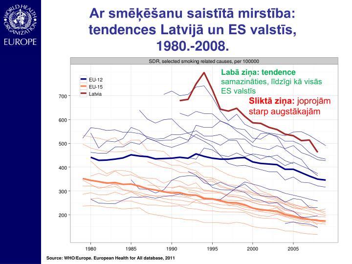 Ar smēķēšanu saistītā mirstība: