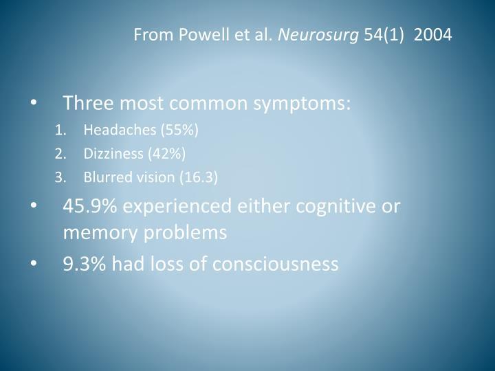 From Powell et al.
