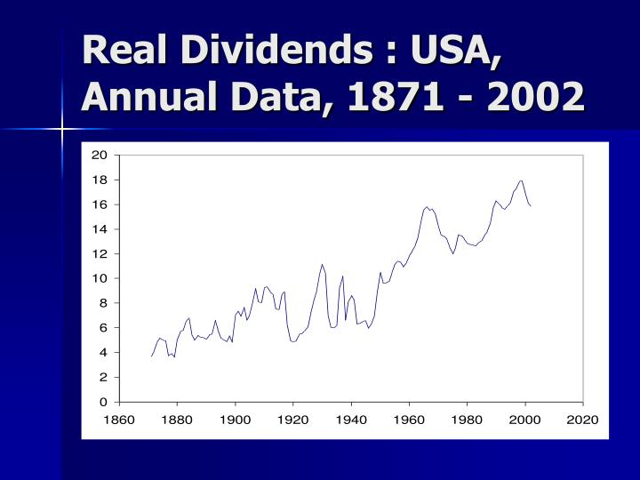 Real Dividends : USA, Annual Data, 1871 - 2002