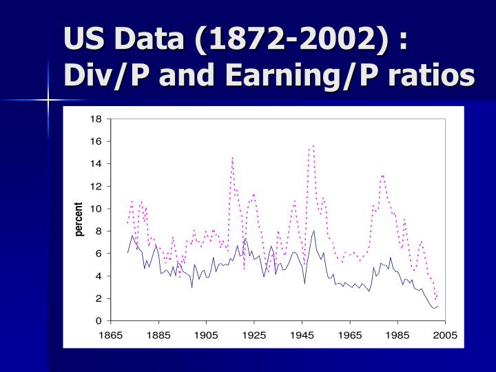 US Data (1872-2002) : Div/P and Earning/P ratios
