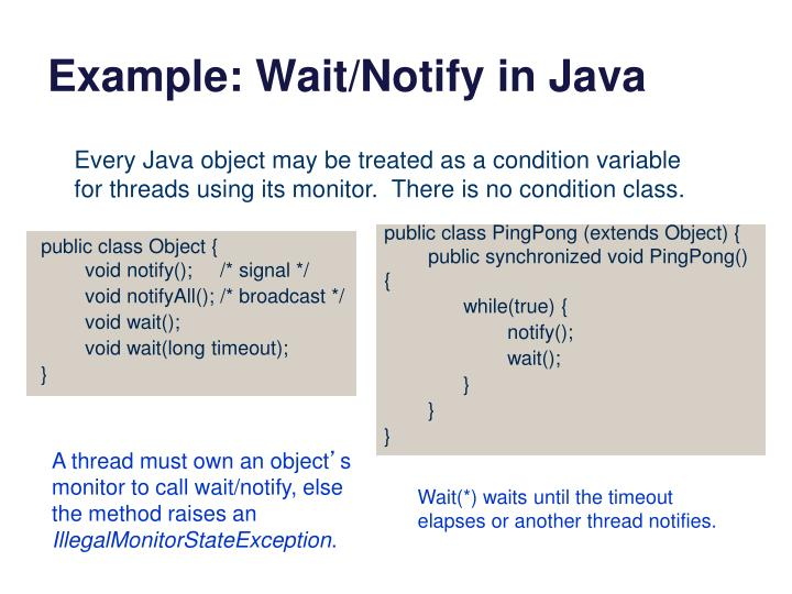 Example: Wait/Notify in Java