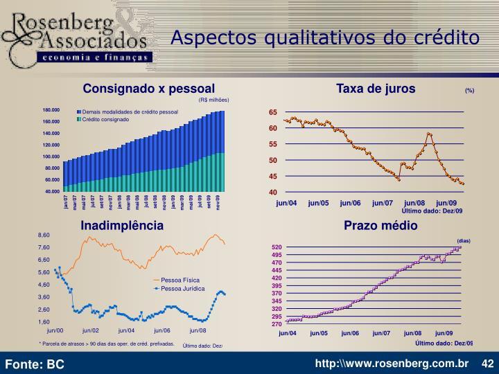 Aspectos qualitativos do crédito