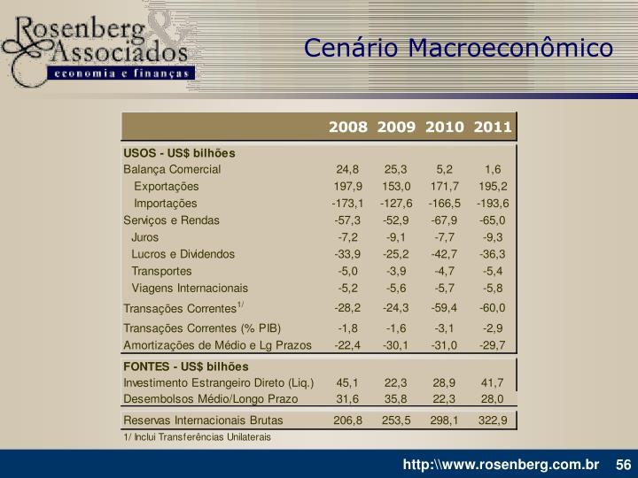Cenário Macroeconômico