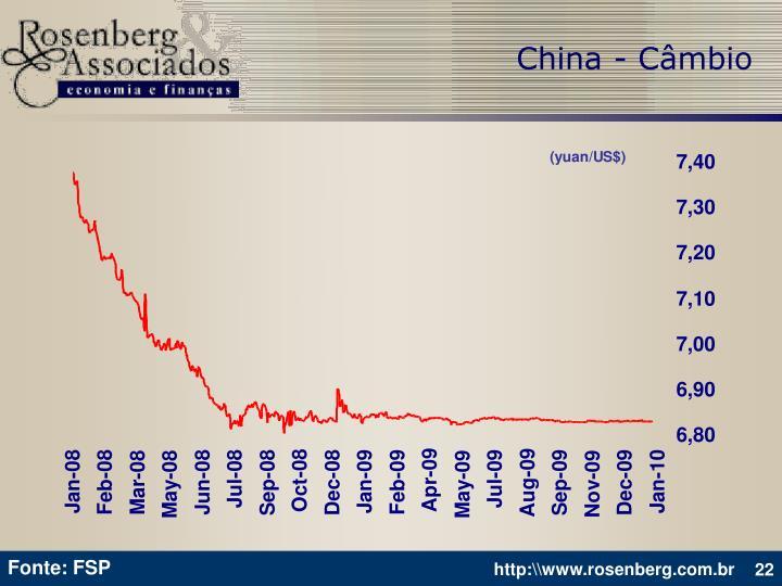 China - Câmbio