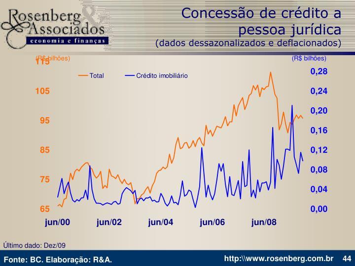 Concessão de crédito a