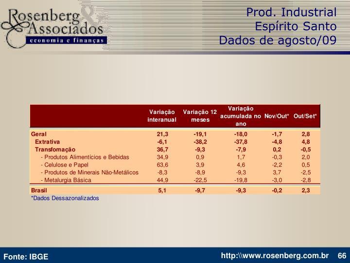 Prod. Industrial
