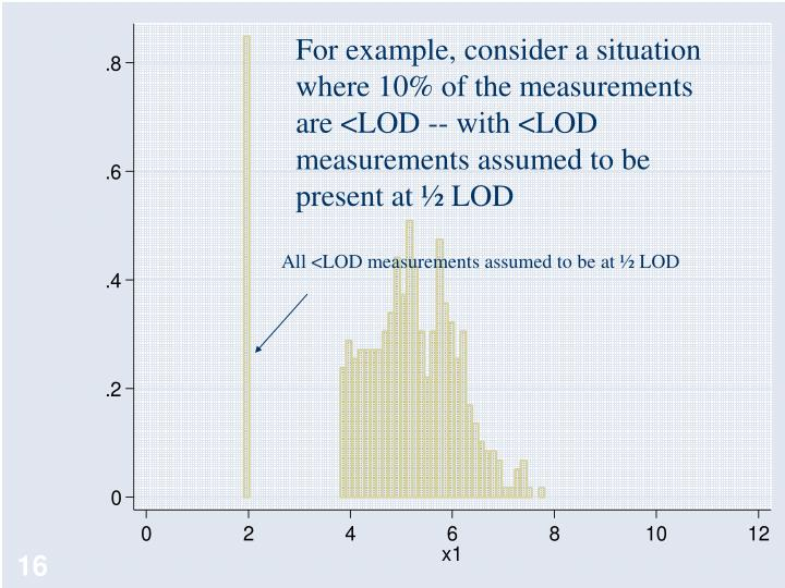 For example, consider a situation where 10% of the measurements are <LOD -- with <LOD measurements assumed to be present at ½ LOD
