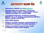 aktivity schp r