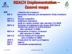 reach implementation asov mapa