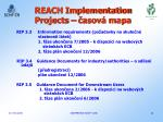 reach implementation projects asov mapa1