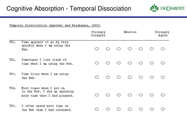Cognitive Absorption - Temporal Dissociation
