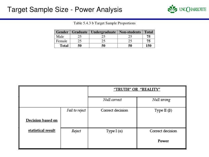 Target Sample Size - Power Analysis