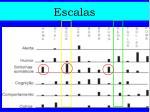 escalas1