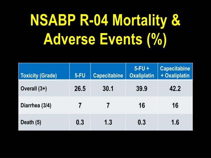 NSABP R-04 Mortality &