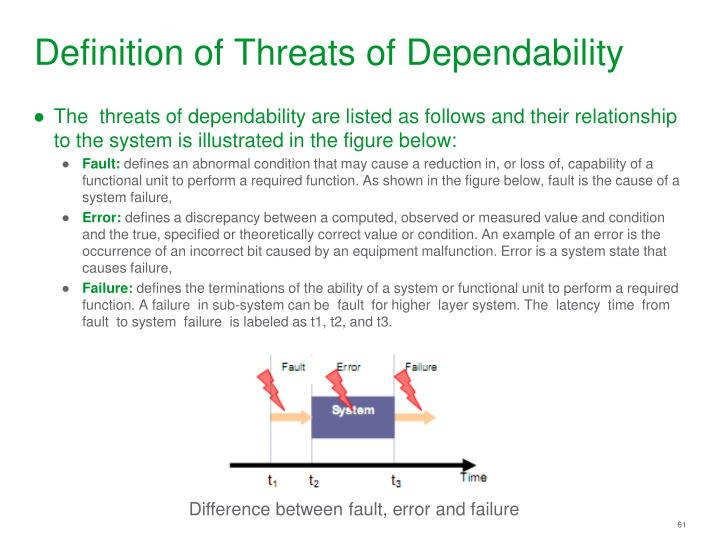 Definition of Threats of Dependability