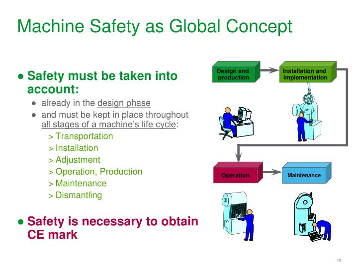 Machine Safety as Global Concept