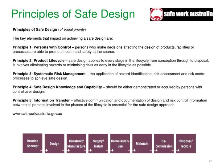 Principles of Safe Design