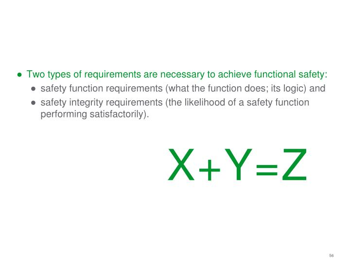 Two types of requirements are necessary to achieve functional safety: