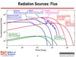 radiation sources flux