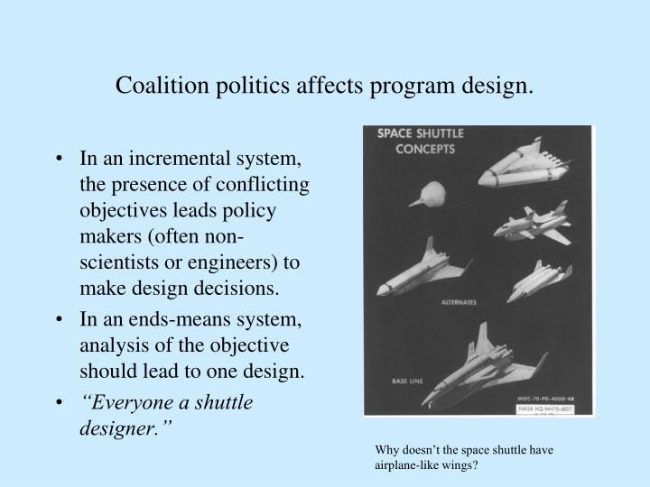Coalition politics affects program design.