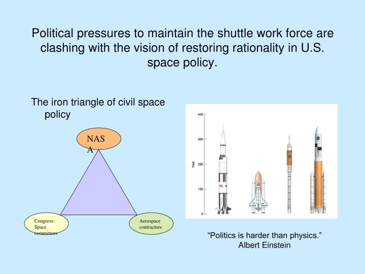 The iron triangle of civil space policy