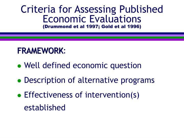 Criteria for Assessing Published Economic Evaluations