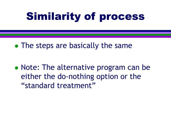 Similarity of process