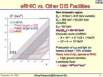 erhic vs other dis facilities