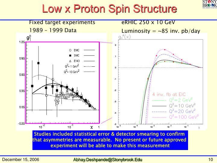 Low x Proton Spin Structure