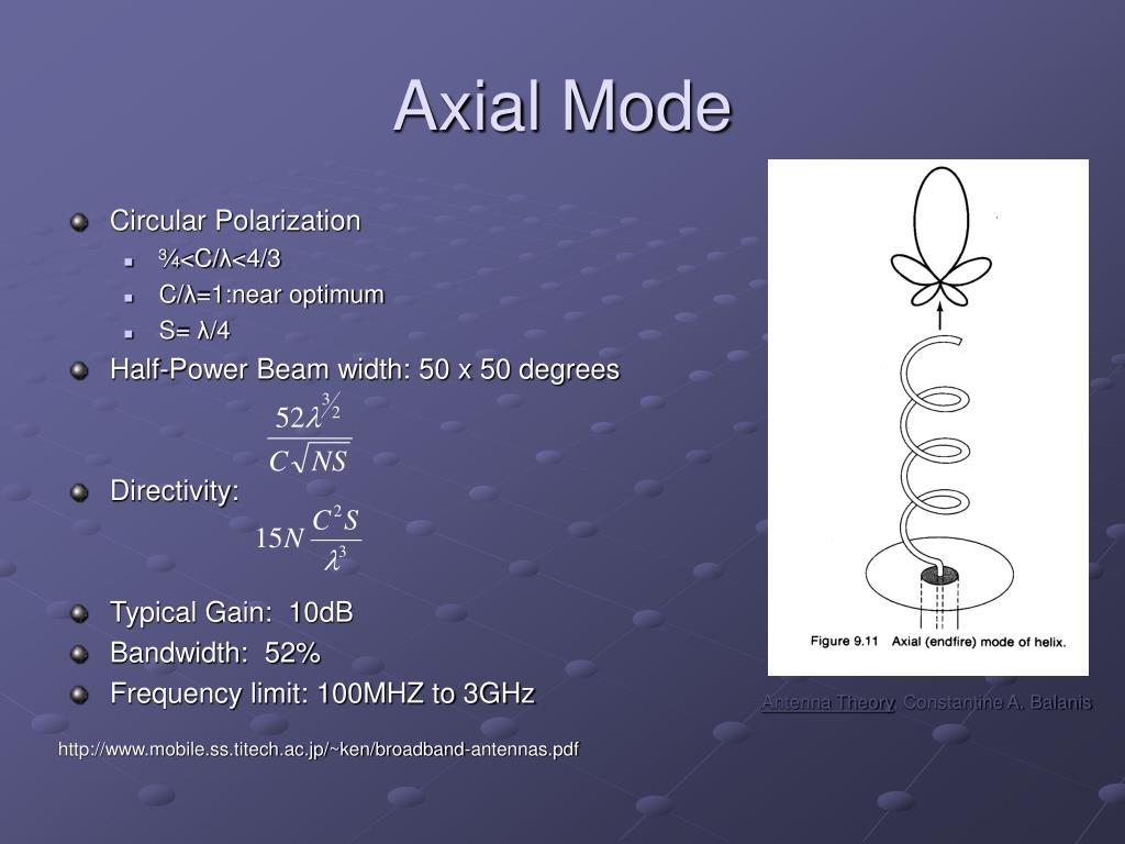 PPT - Broadband Antennas PowerPoint Presentation - ID:4213273